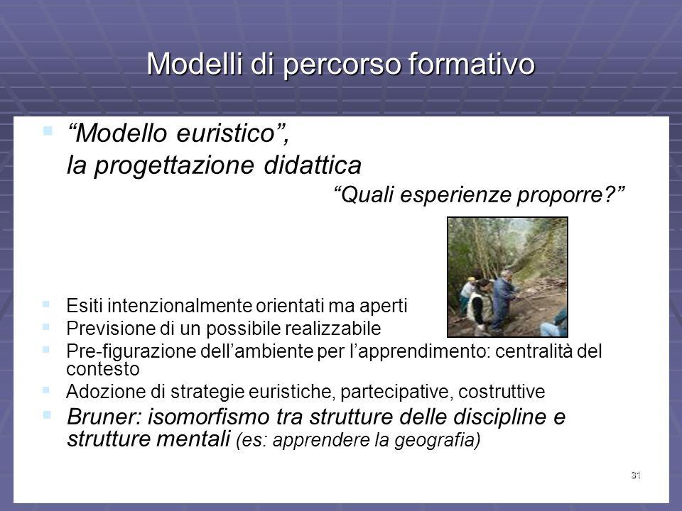 31 Modelli di percorso formativo Modello euristico, Modello euristico, la progettazione didattica Quali esperienze proporre.