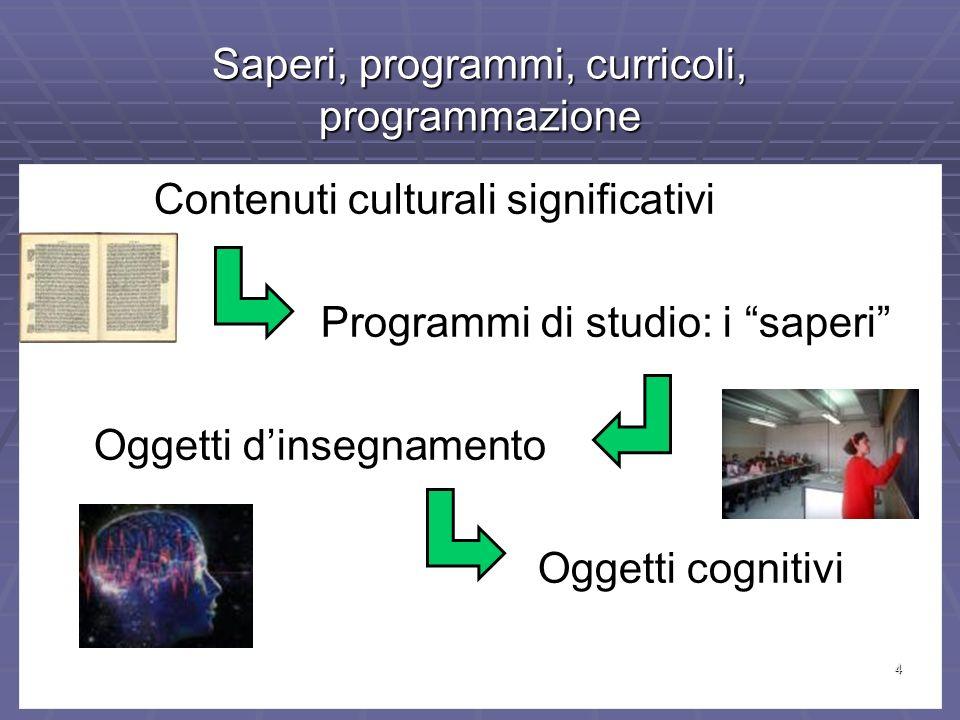 4 Contenuti culturali significativi Programmi di studio: i saperi Programmi di studio: i saperi Oggetti dinsegnamento Oggetti cognitivi