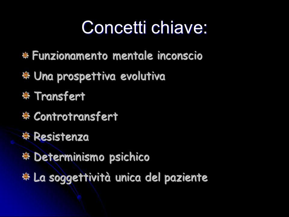 Concetti chiave: Funzionamento mentale inconscio Funzionamento mentale inconscio Una prospettiva evolutiva Una prospettiva evolutiva Transfert Transfe