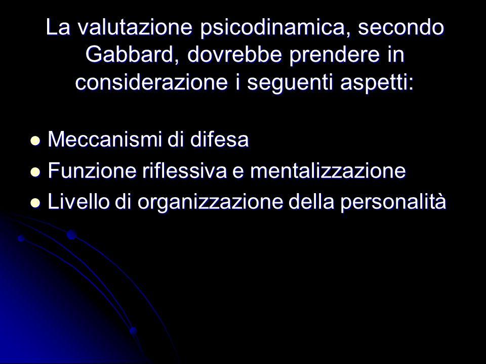 La valutazione psicodinamica, secondo Gabbard, dovrebbe prendere in considerazione i seguenti aspetti: Meccanismi di difesa Meccanismi di difesa Funzi