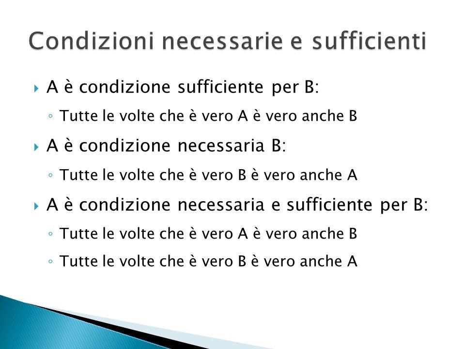 A è condizione sufficiente per B: Tutte le volte che è vero A è vero anche B A è condizione necessaria B: Tutte le volte che è vero B è vero anche A A
