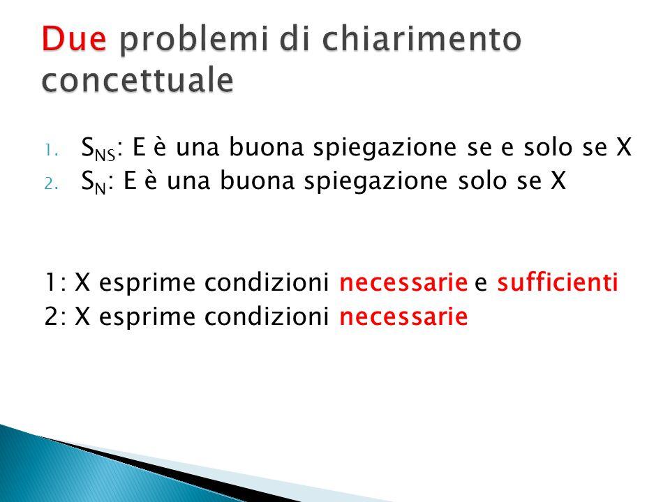 1. S NS : E è una buona spiegazione se e solo se X 2. S N : E è una buona spiegazione solo se X 1: X esprime condizioni necessarie e sufficienti 2: X