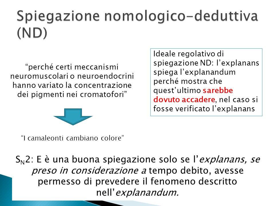 I camaleonti cambiano colore Ideale regolativo di spiegazione ND: lexplanans spiega lexplanandum perché mostra che questultimo sarebbe dovuto accadere