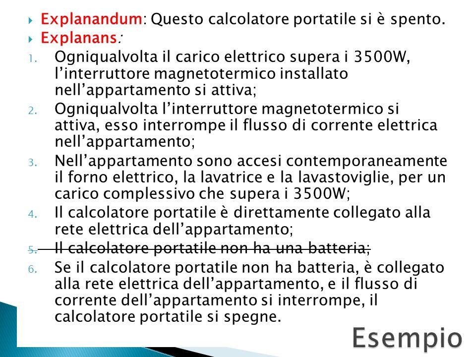 Explanandum: Questo calcolatore portatile si è spento. Explanans: 1. Ogniqualvolta il carico elettrico supera i 3500W, linterruttore magnetotermico in