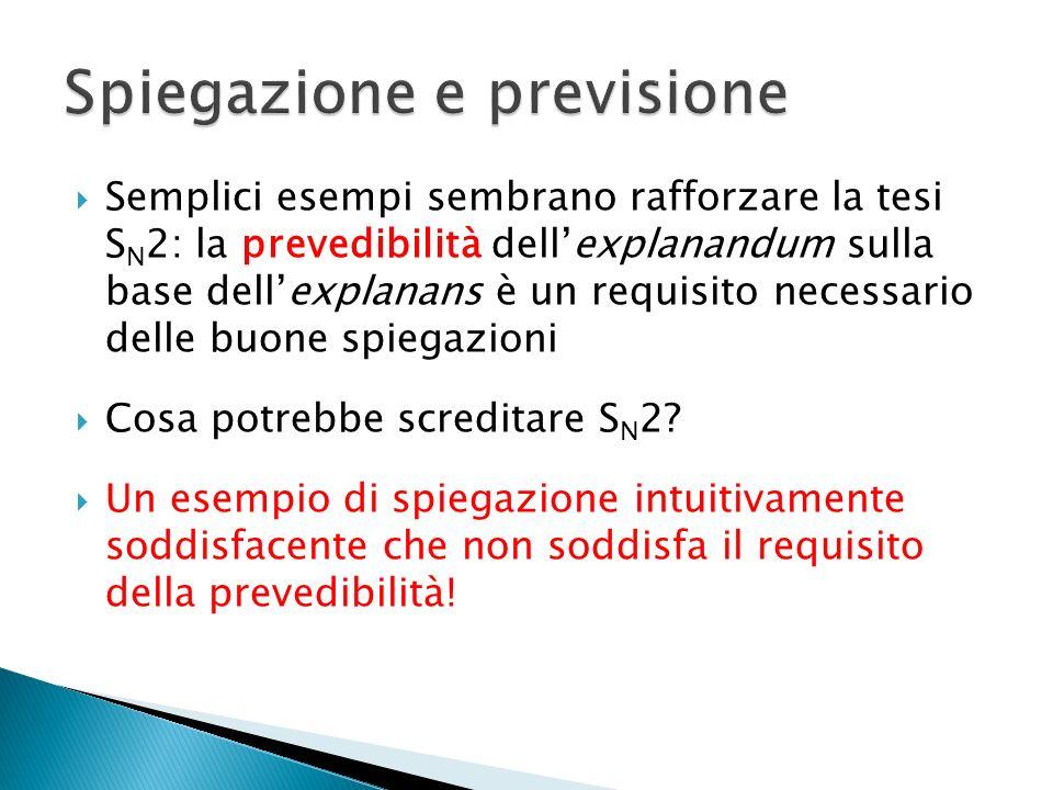 Semplici esempi sembrano rafforzare la tesi S N 2: la prevedibilità dellexplanandum sulla base dellexplanans è un requisito necessario delle buone spi