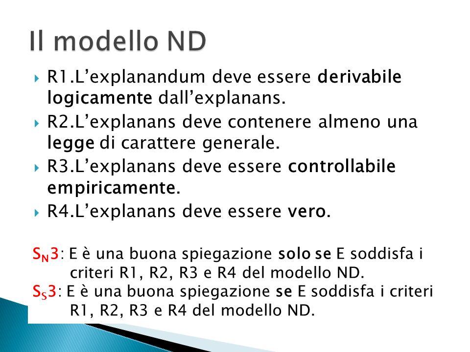 R1.Lexplanandum deve essere derivabile logicamente dallexplanans. R2.Lexplanans deve contenere almeno una legge di carattere generale. R3.Lexplanans d