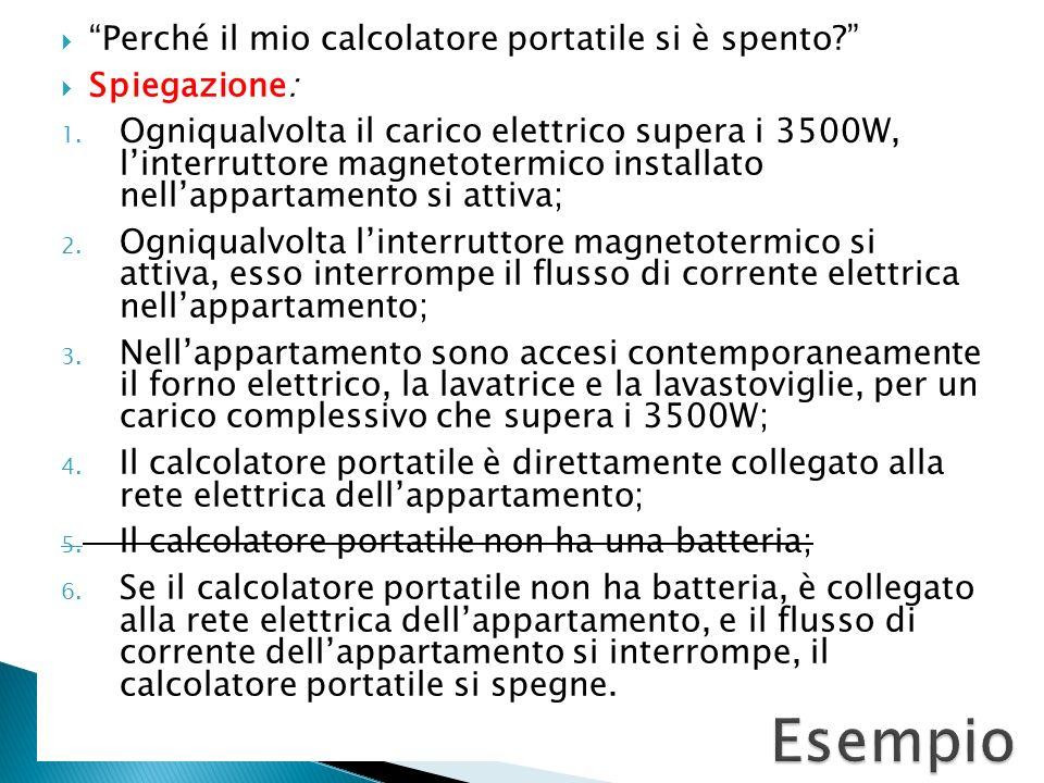 Perché il mio calcolatore portatile si è spento? Spiegazione: 1. Ogniqualvolta il carico elettrico supera i 3500W, linterruttore magnetotermico instal
