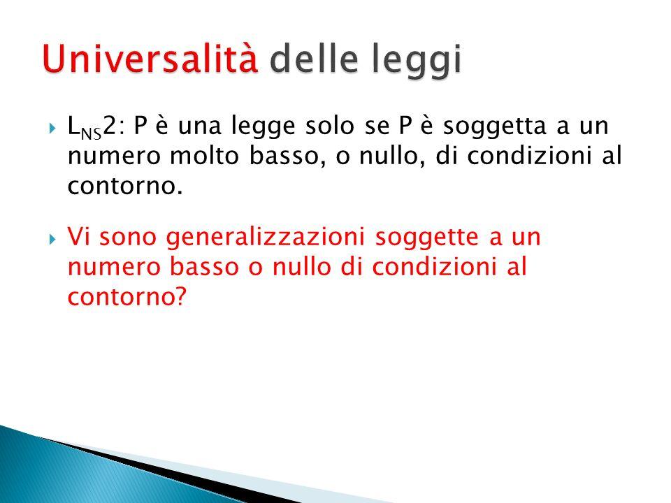 L NS 2: P è una legge solo se P è soggetta a un numero molto basso, o nullo, di condizioni al contorno. Vi sono generalizzazioni soggette a un numero
