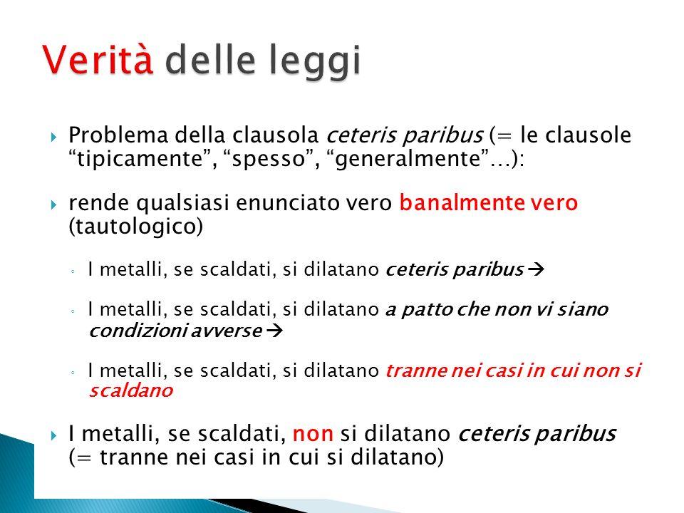 Problema della clausola ceteris paribus (= le clausole tipicamente, spesso, generalmente…): rende qualsiasi enunciato vero banalmente vero (tautologic