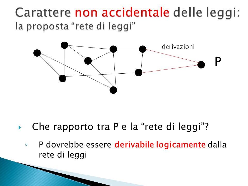 Che rapporto tra P e la rete di leggi? P dovrebbe essere derivabile logicamente dalla rete di leggi P derivazioni