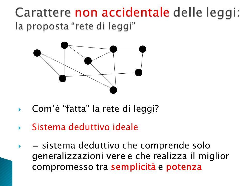 Comè fatta la rete di leggi? Sistema deduttivo ideale = sistema deduttivo che comprende solo generalizzazioni vere e che realizza il miglior compromes