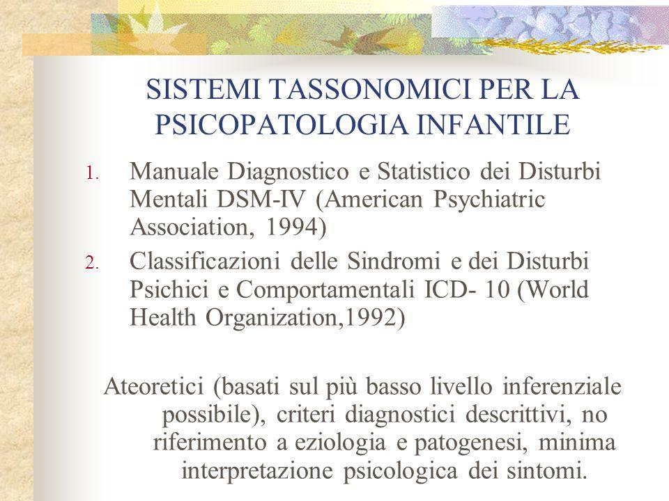 SISTEMI TASSONOMICI PER LA PSICOPATOLOGIA INFANTILE 1. Manuale Diagnostico e Statistico dei Disturbi Mentali DSM-IV (American Psychiatric Association,