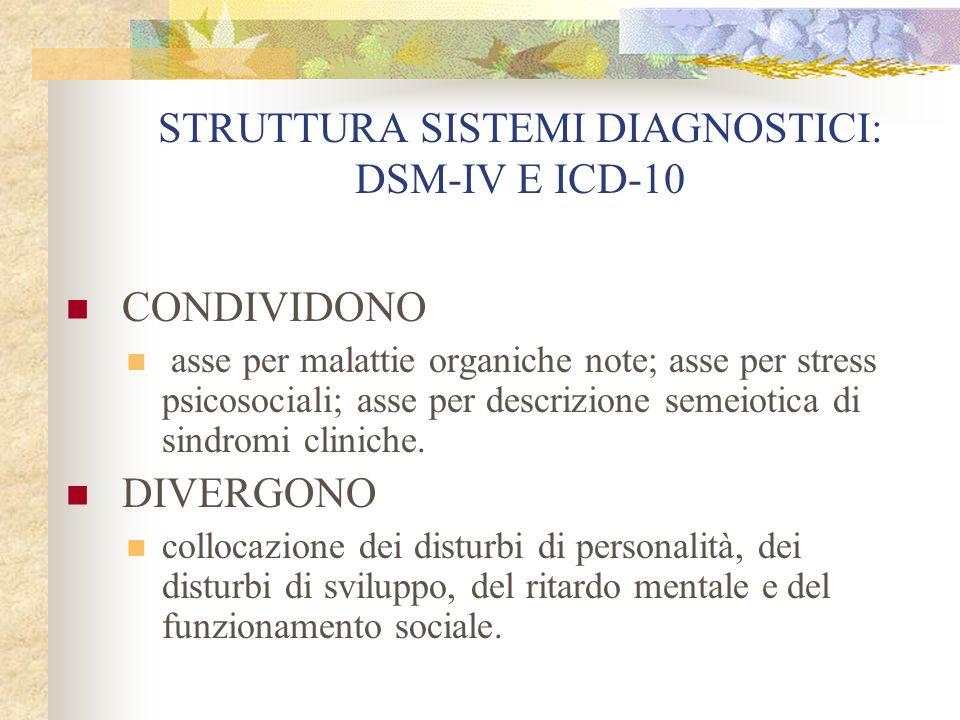 STRUTTURA SISTEMI DIAGNOSTICI: DSM-IV E ICD-10 CONDIVIDONO asse per malattie organiche note; asse per stress psicosociali; asse per descrizione semeio