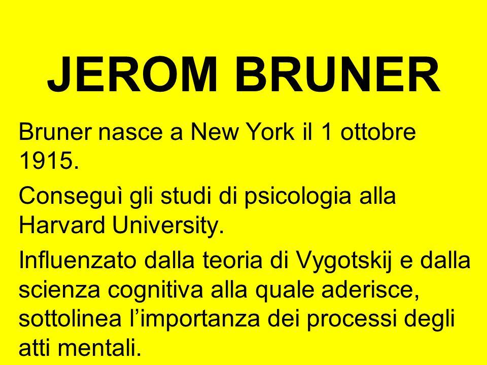JEROM BRUNER Bruner nasce a New York il 1 ottobre 1915. Conseguì gli studi di psicologia alla Harvard University. Influenzato dalla teoria di Vygotski