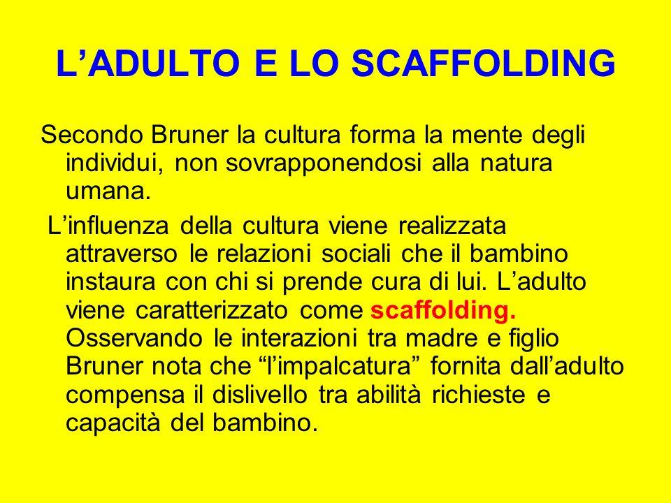 LADULTO E LO SCAFFOLDING Secondo Bruner la cultura forma la mente degli individui, non sovrapponendosi alla natura umana. Linfluenza della cultura vie
