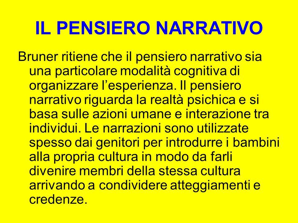 Bruner ritiene che il pensiero narrativo sia una particolare modalità cognitiva di organizzare lesperienza. Il pensiero narrativo riguarda la realtà p
