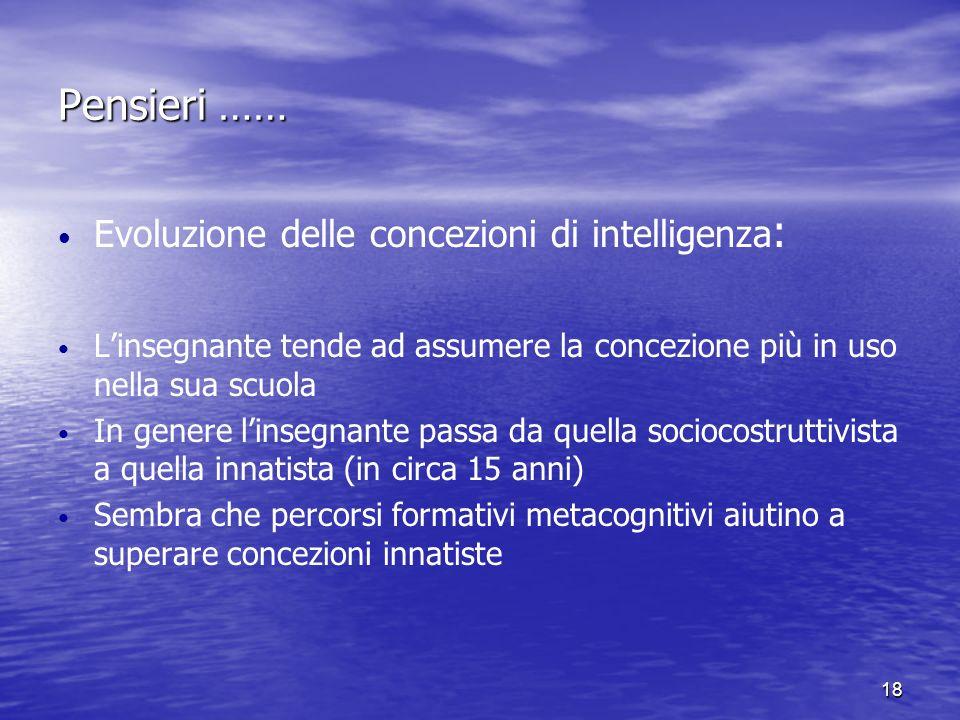 18 Pensieri …… Evoluzione delle concezioni di intelligenza : Linsegnante tende ad assumere la concezione più in uso nella sua scuola In genere linsegnante passa da quella sociocostruttivista a quella innatista (in circa 15 anni) Sembra che percorsi formativi metacognitivi aiutino a superare concezioni innatiste
