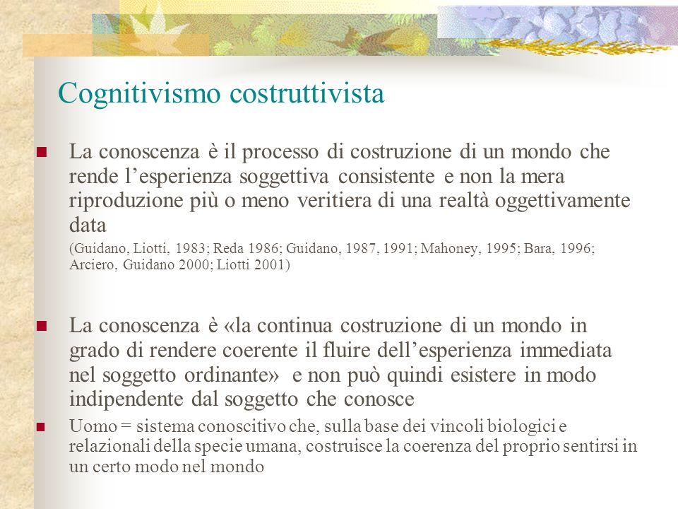 Cognitivismo costruttivista La conoscenza è il processo di costruzione di un mondo che rende lesperienza soggettiva consistente e non la mera riproduz