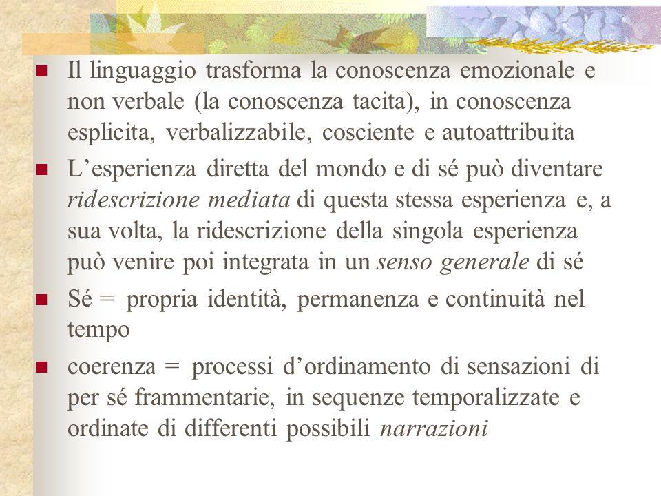 Il linguaggio trasforma la conoscenza emozionale e non verbale (la conoscenza tacita), in conoscenza esplicita, verbalizzabile, cosciente e autoattrib