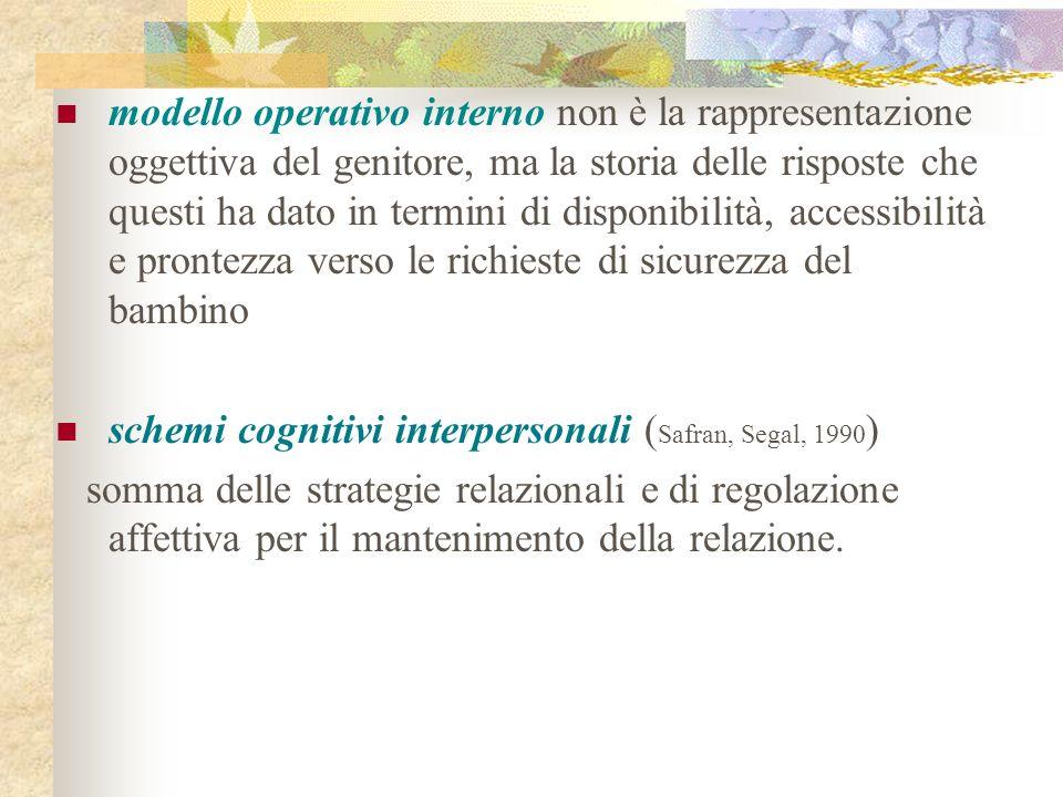 modello operativo interno non è la rappresentazione oggettiva del genitore, ma la storia delle risposte che questi ha dato in termini di disponibilità