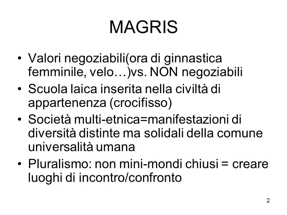 2 MAGRIS Valori negoziabili(ora di ginnastica femminile, velo…)vs.