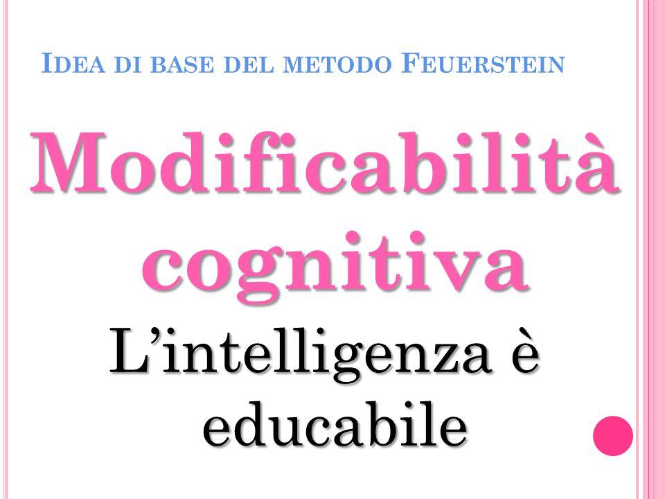 I DEA DI BASE DEL METODO F EUERSTEIN Modificabilità cognitiva Lintelligenza è educabile