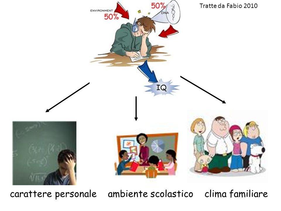 carattere personale ambiente scolastico clima familiare Tratte da Fabio 2010