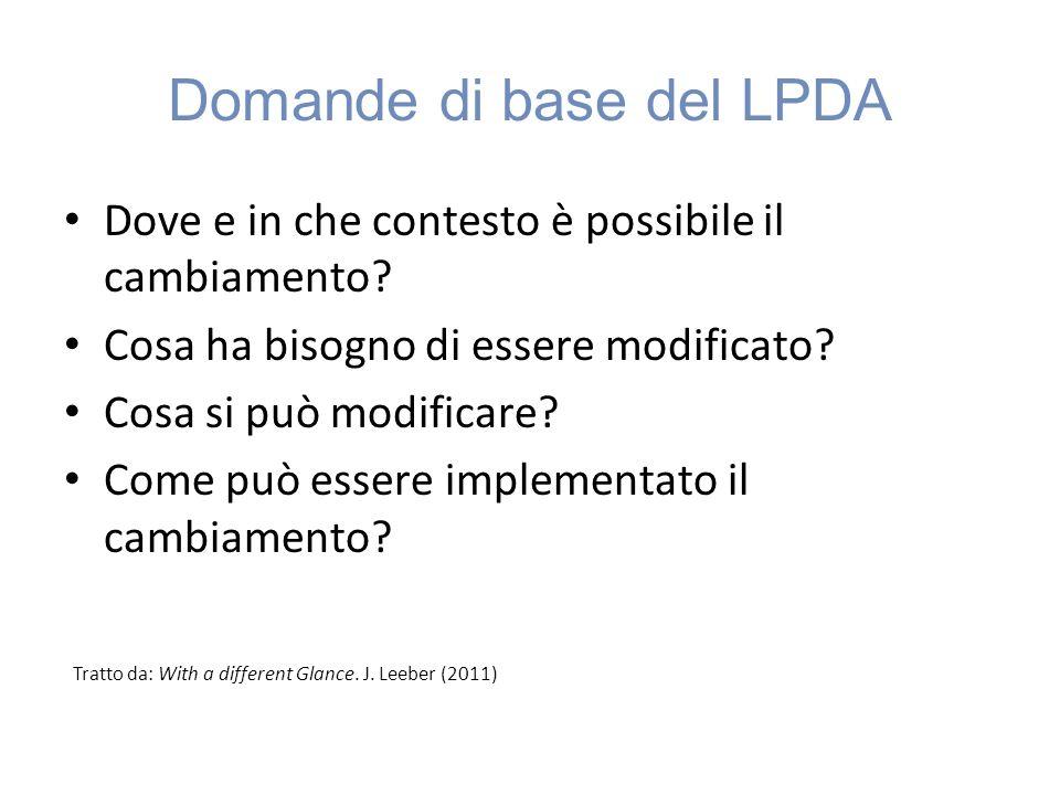 Domande di base del LPDA Dove e in che contesto è possibile il cambiamento.