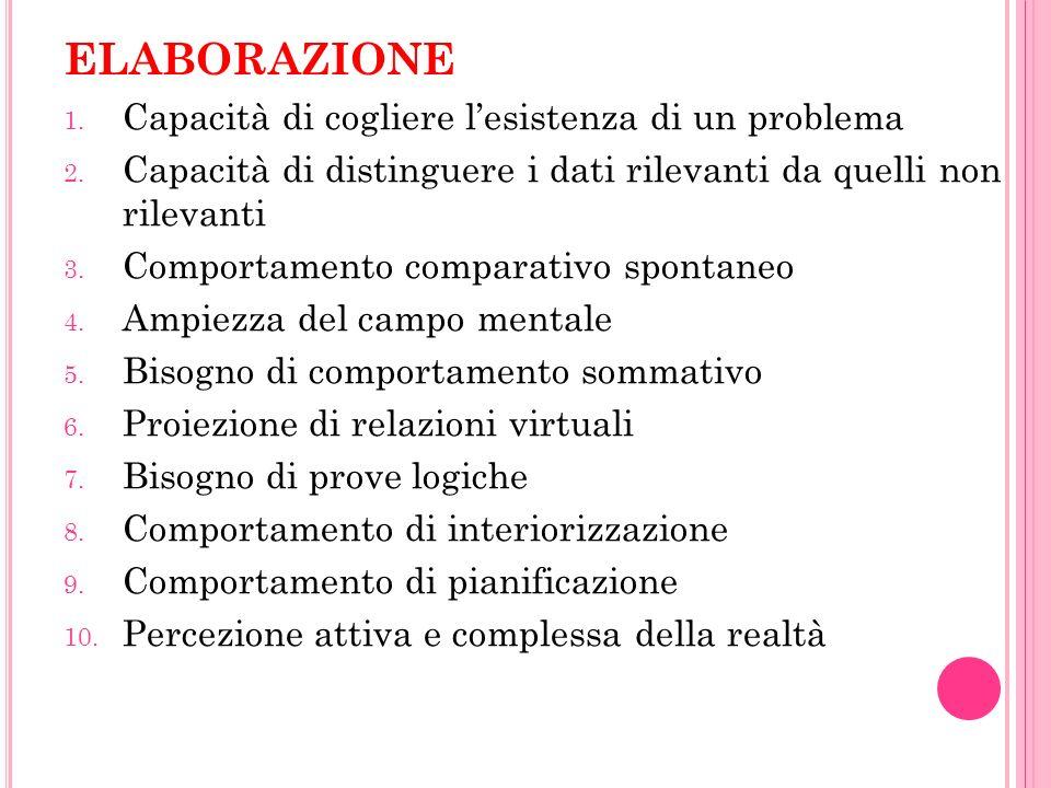 ELABORAZIONE 1.Capacità di cogliere lesistenza di un problema 2.