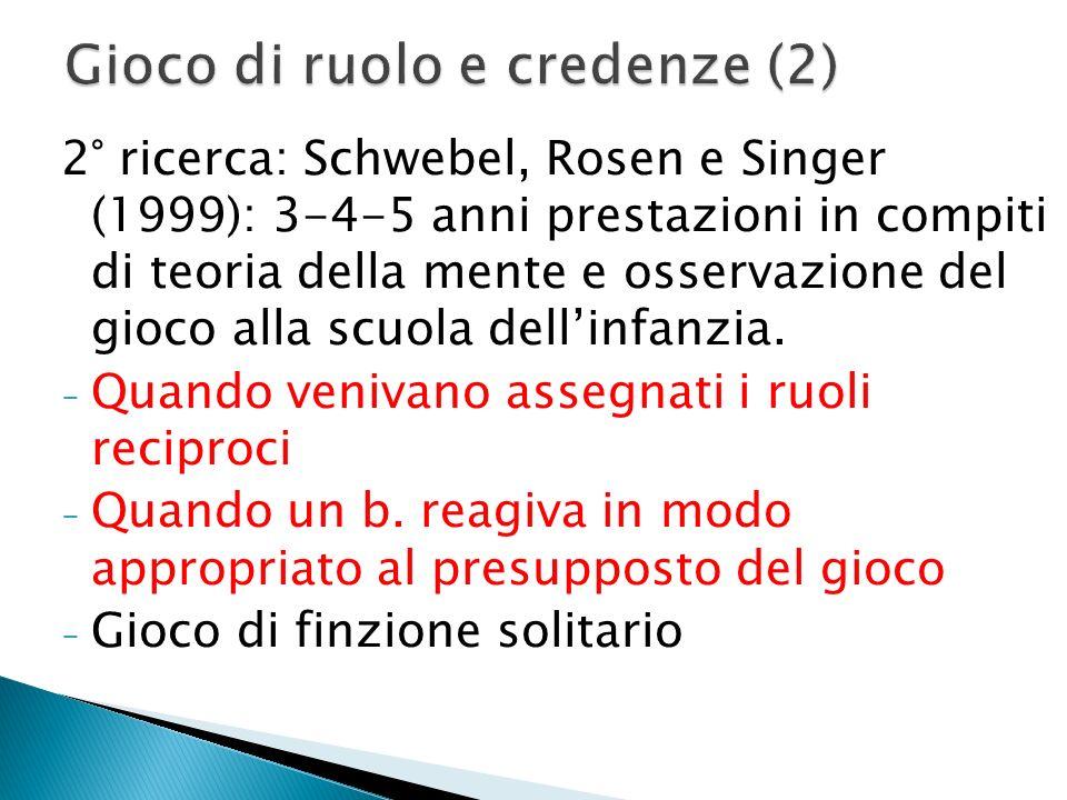 2° ricerca: Schwebel, Rosen e Singer (1999): 3-4-5 anni prestazioni in compiti di teoria della mente e osservazione del gioco alla scuola dellinfanzia