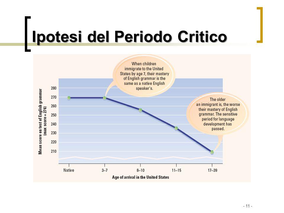 - 11 - Ipotesi del Periodo Critico