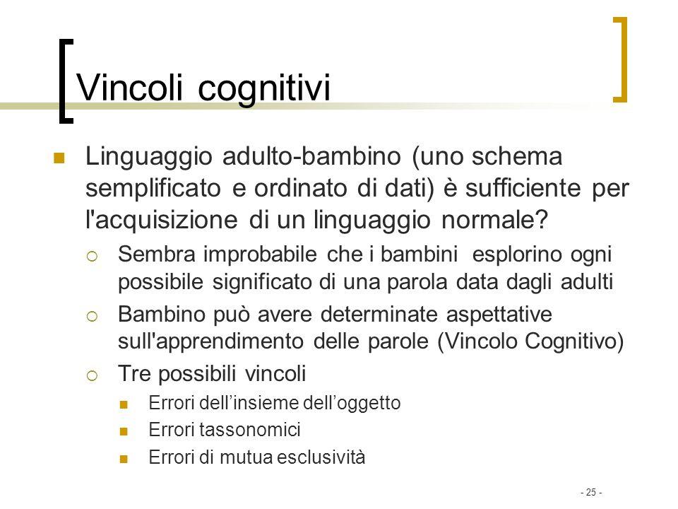 - 25 - Vincoli cognitivi Linguaggio adulto-bambino (uno schema semplificato e ordinato di dati) è sufficiente per l'acquisizione di un linguaggio norm