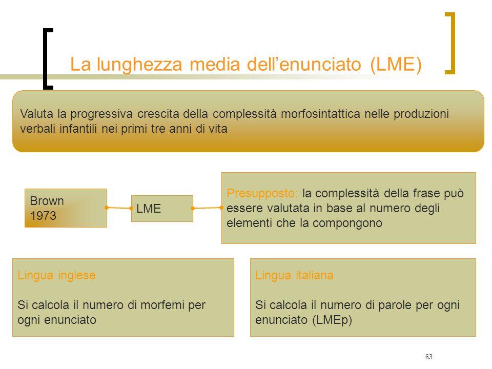 63 LME Brown 1973 Valuta la progressiva crescita della complessità morfosintattica nelle produzioni verbali infantili nei primi tre anni di vita Presu