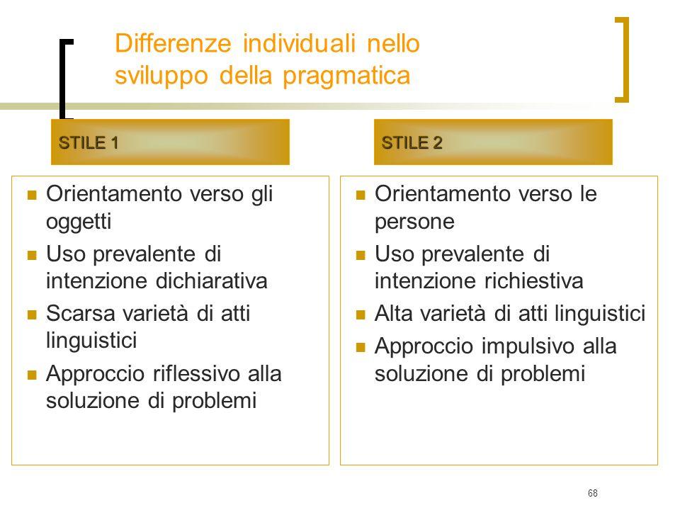68 Differenze individuali nello sviluppo della pragmatica Orientamento verso gli oggetti Uso prevalente di intenzione dichiarativa Scarsa varietà di a