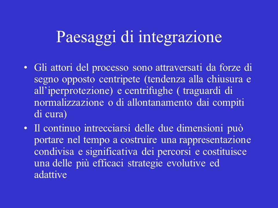 Paesaggi di integrazione Gli attori del processo sono attraversati da forze di segno opposto centripete (tendenza alla chiusura e alliperprotezione) e
