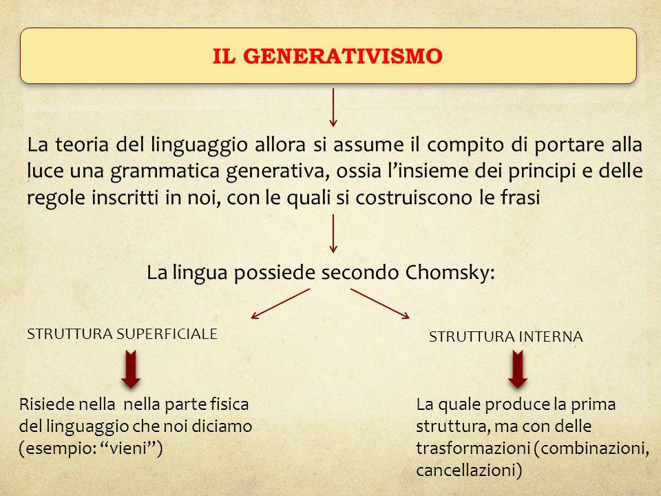 IL GENERATIVISMO La teoria del linguaggio allora si assume il compito di portare alla luce una grammatica generativa, ossia linsieme dei principi e de