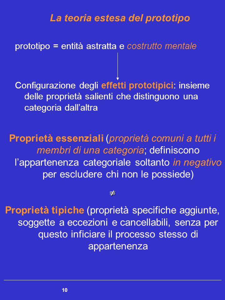 10 La teoria estesa del prototipo prototipo = entità astratta e costrutto mentale Configurazione degli effetti prototipici: insieme delle proprietà sa