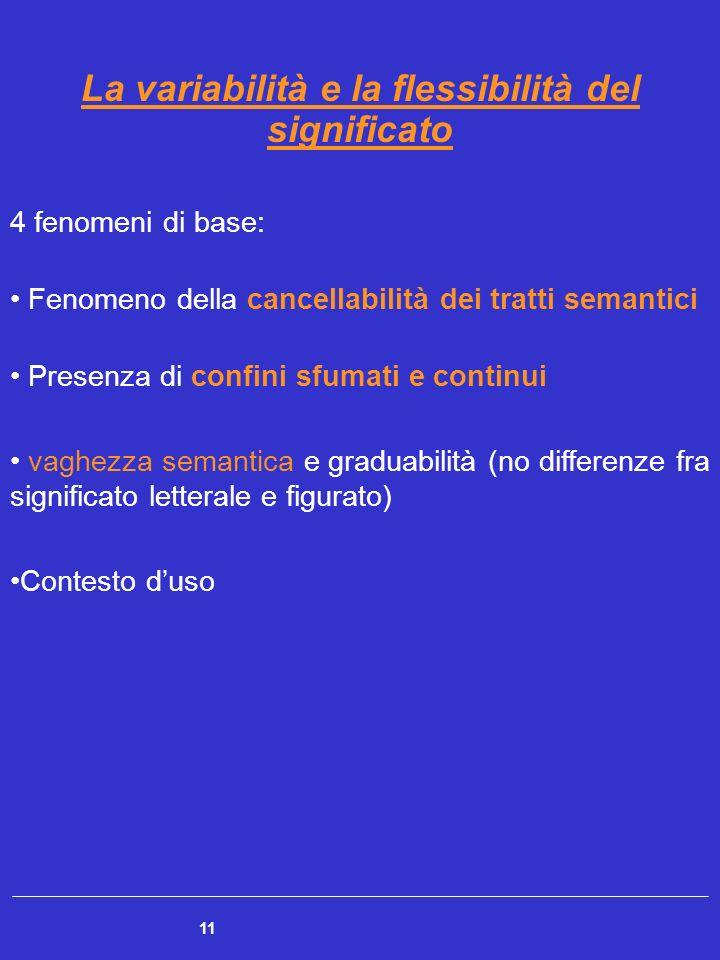 11 La variabilità e la flessibilità del significato 4 fenomeni di base: Fenomeno della cancellabilità dei tratti semantici Presenza di confini sfumati