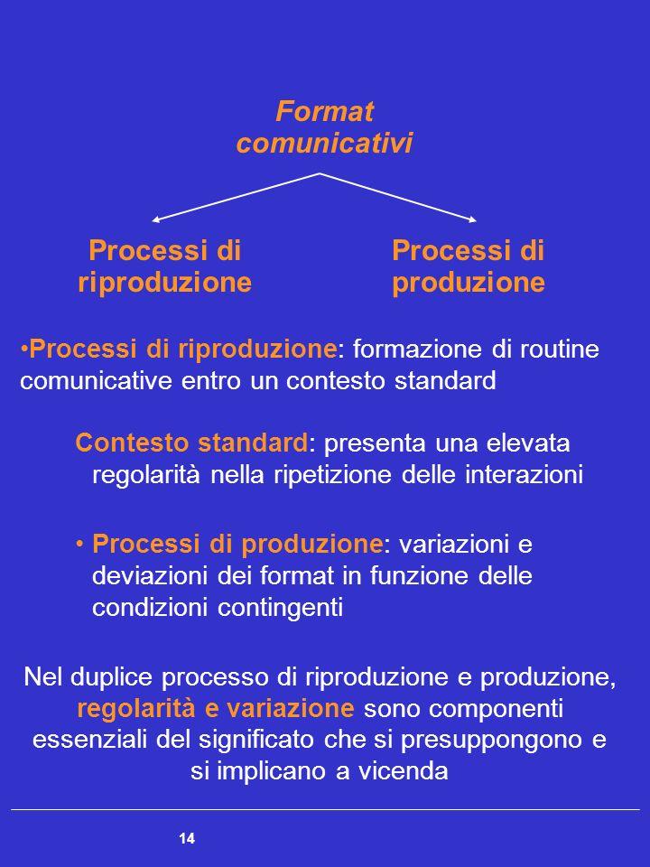 14 Processi di riproduzione Processi di produzione Format comunicativi Processi di riproduzione: formazione di routine comunicative entro un contesto