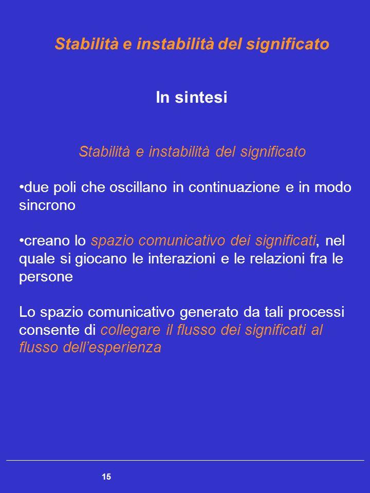 15 Stabilità e instabilità del significato In sintesi Stabilità e instabilità del significato due poli che oscillano in continuazione e in modo sincro