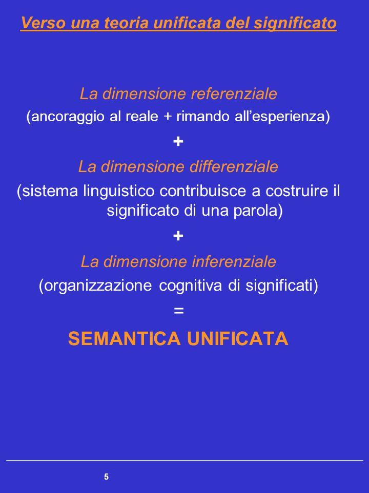 5 Verso una teoria unificata del significato La dimensione referenziale (ancoraggio al reale + rimando allesperienza) + La dimensione differenziale (s