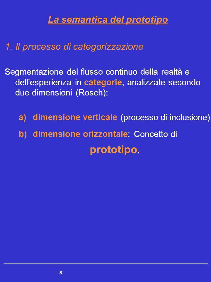 8 La semantica del prototipo 1.Il processo di categorizzazione Segmentazione del flusso continuo della realtà e dellesperienza in categorie, analizzat