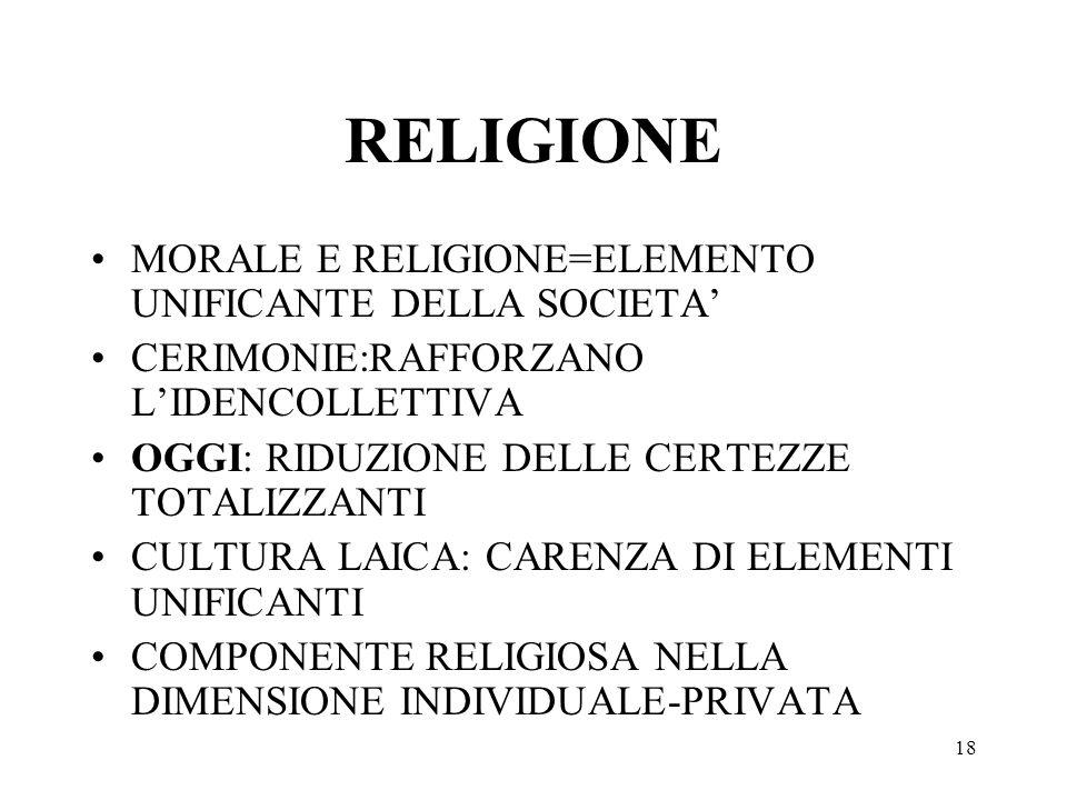 18 RELIGIONE MORALE E RELIGIONE=ELEMENTO UNIFICANTE DELLA SOCIETA CERIMONIE:RAFFORZANO LIDENCOLLETTIVA OGGI: RIDUZIONE DELLE CERTEZZE TOTALIZZANTI CUL
