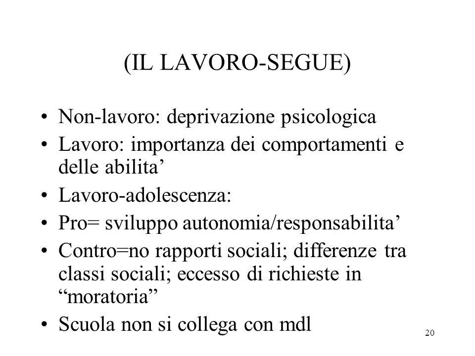 20 (IL LAVORO-SEGUE) Non-lavoro: deprivazione psicologica Lavoro: importanza dei comportamenti e delle abilita Lavoro-adolescenza: Pro= sviluppo auton
