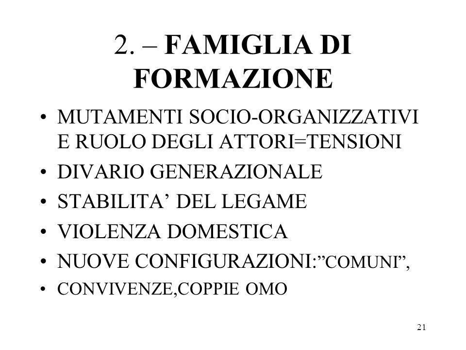 21 2. – FAMIGLIA DI FORMAZIONE MUTAMENTI SOCIO-ORGANIZZATIVI E RUOLO DEGLI ATTORI=TENSIONI DIVARIO GENERAZIONALE STABILITA DEL LEGAME VIOLENZA DOMESTI