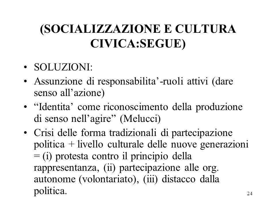 24 (SOCIALIZZAZIONE E CULTURA CIVICA:SEGUE) SOLUZIONI: Assunzione di responsabilita-ruoli attivi (dare senso allazione) Identita come riconoscimento d