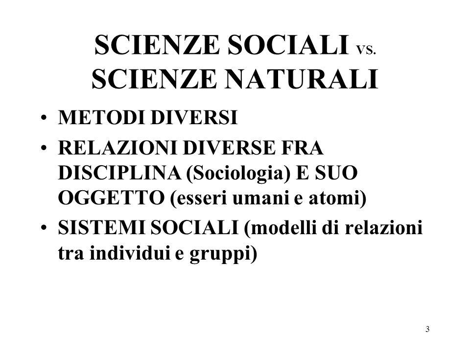 3 SCIENZE SOCIALI VS. SCIENZE NATURALI METODI DIVERSI RELAZIONI DIVERSE FRA DISCIPLINA (Sociologia) E SUO OGGETTO (esseri umani e atomi) SISTEMI SOCIA
