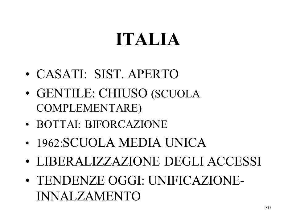 30 ITALIA CASATI: SIST. APERTO GENTILE: CHIUSO (SCUOLA COMPLEMENTARE) BOTTAI: BIFORCAZIONE 1962: SCUOLA MEDIA UNICA LIBERALIZZAZIONE DEGLI ACCESSI TEN