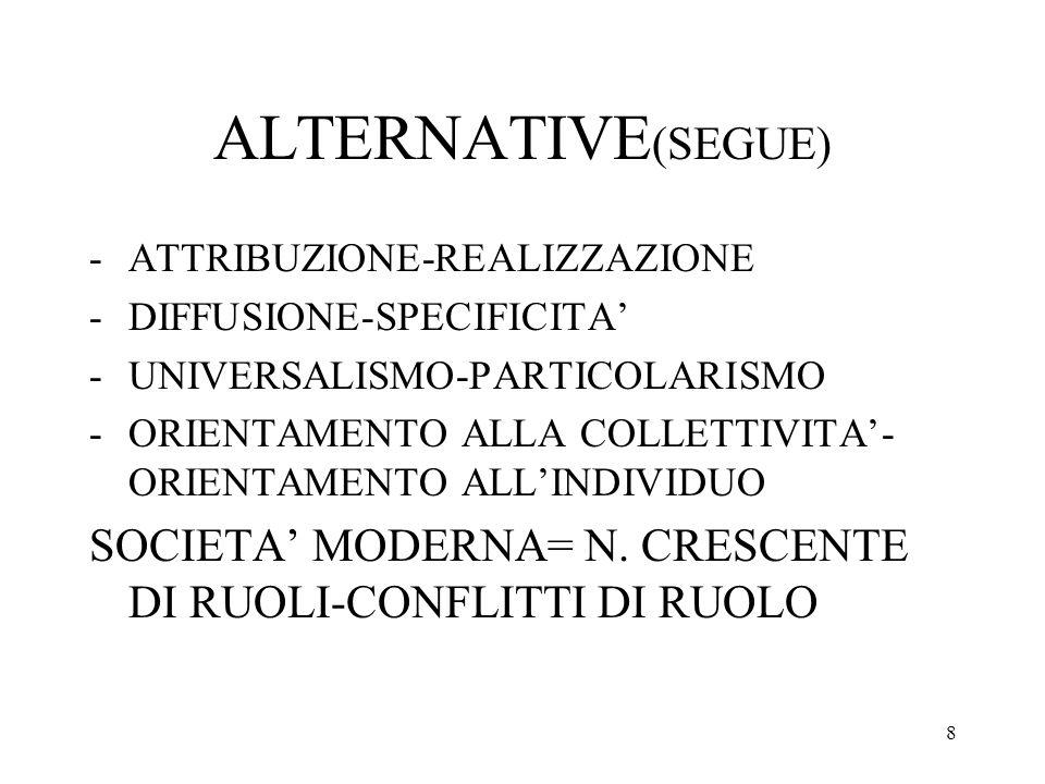 8 ALTERNATIVE (SEGUE) -ATTRIBUZIONE-REALIZZAZIONE -DIFFUSIONE-SPECIFICITA -UNIVERSALISMO-PARTICOLARISMO -ORIENTAMENTO ALLA COLLETTIVITA- ORIENTAMENTO