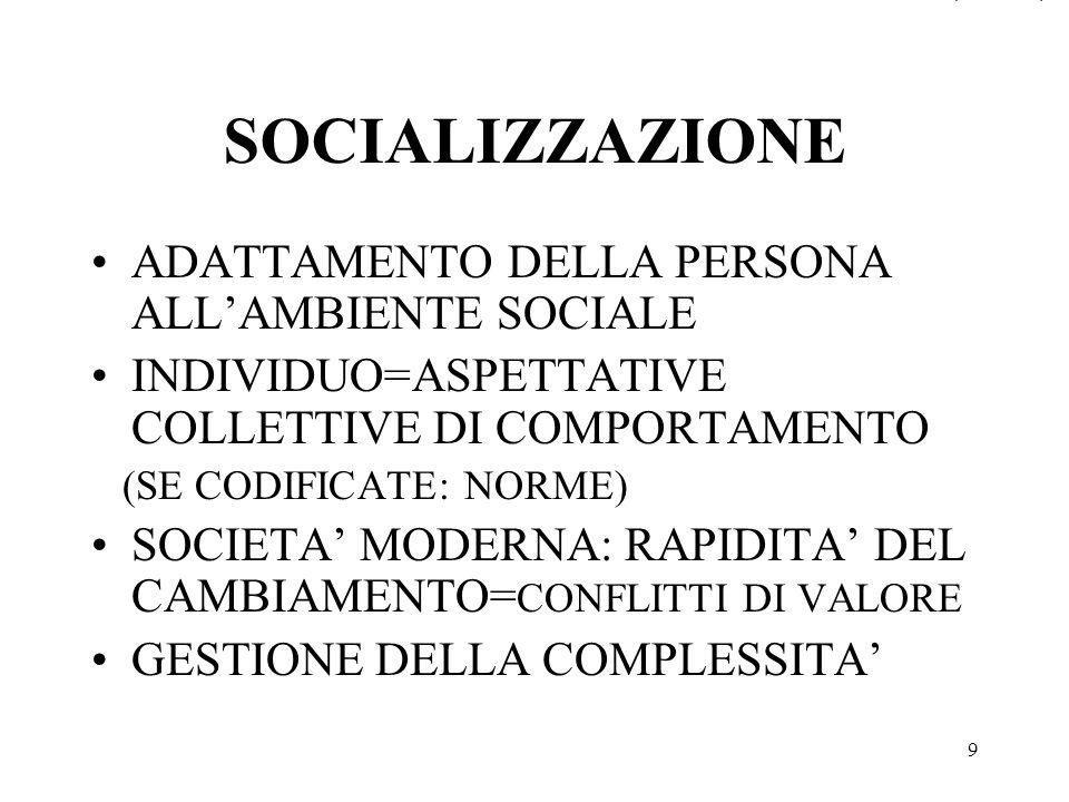 9 SOCIALIZZAZIONE ADATTAMENTO DELLA PERSONA ALLAMBIENTE SOCIALE INDIVIDUO=ASPETTATIVE COLLETTIVE DI COMPORTAMENTO (SE CODIFICATE: NORME) SOCIETA MODER
